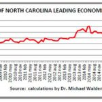 Coronavirus Challenges Ahead for NC Manufacturers